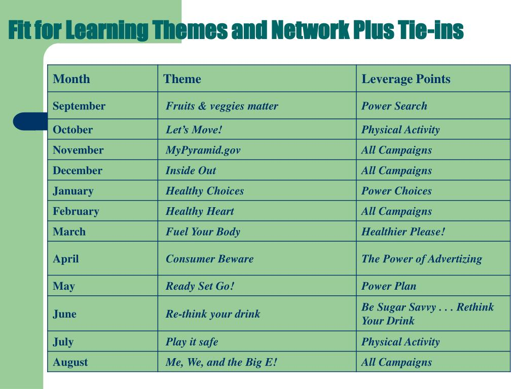 Fit for Learning Themes and Network Plus Tie-ins