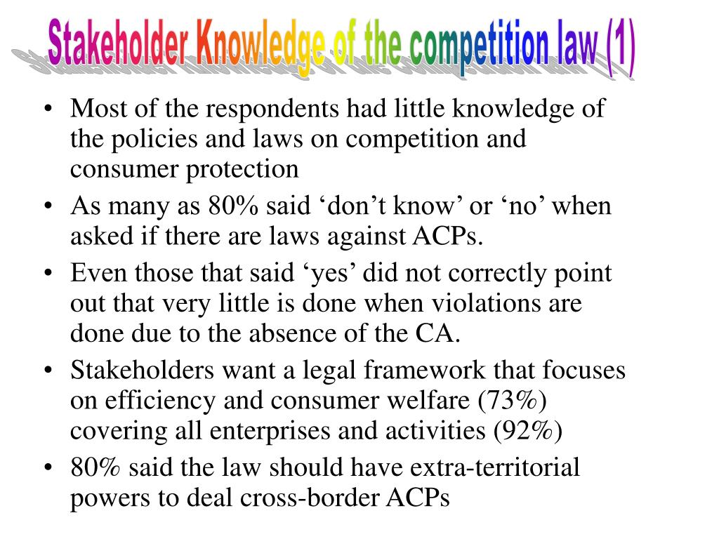 Stakeholder Knowledge of the competition law (1)