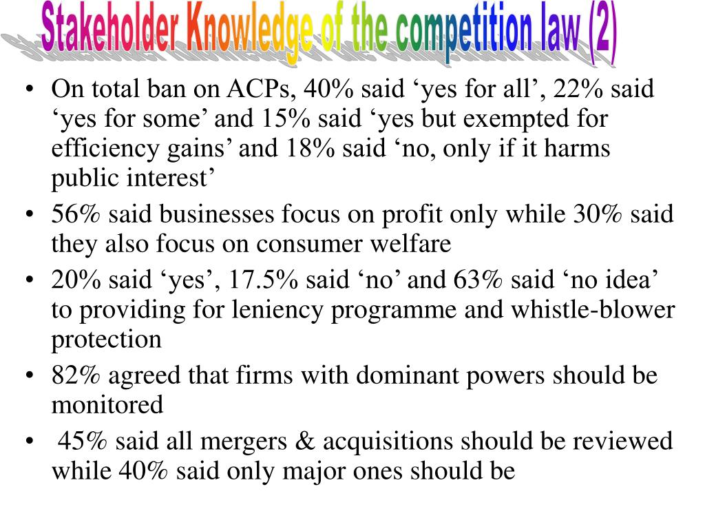 Stakeholder Knowledge of the competition law (2)