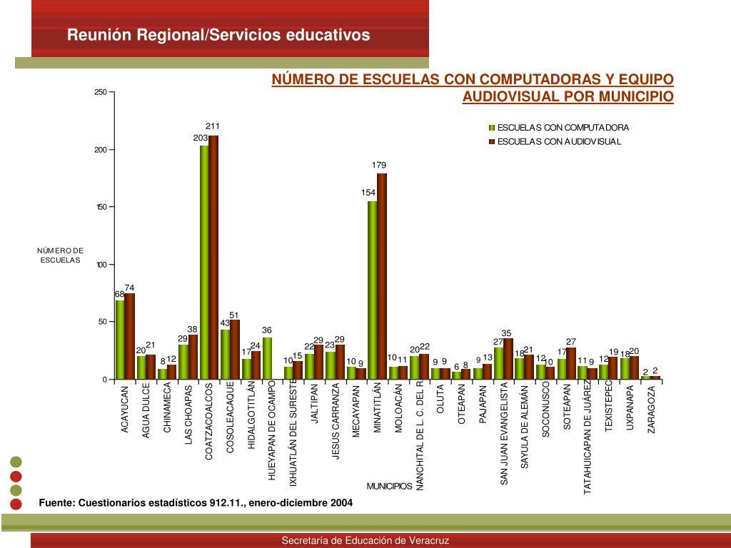 Reunión Regional/Servicios educativos