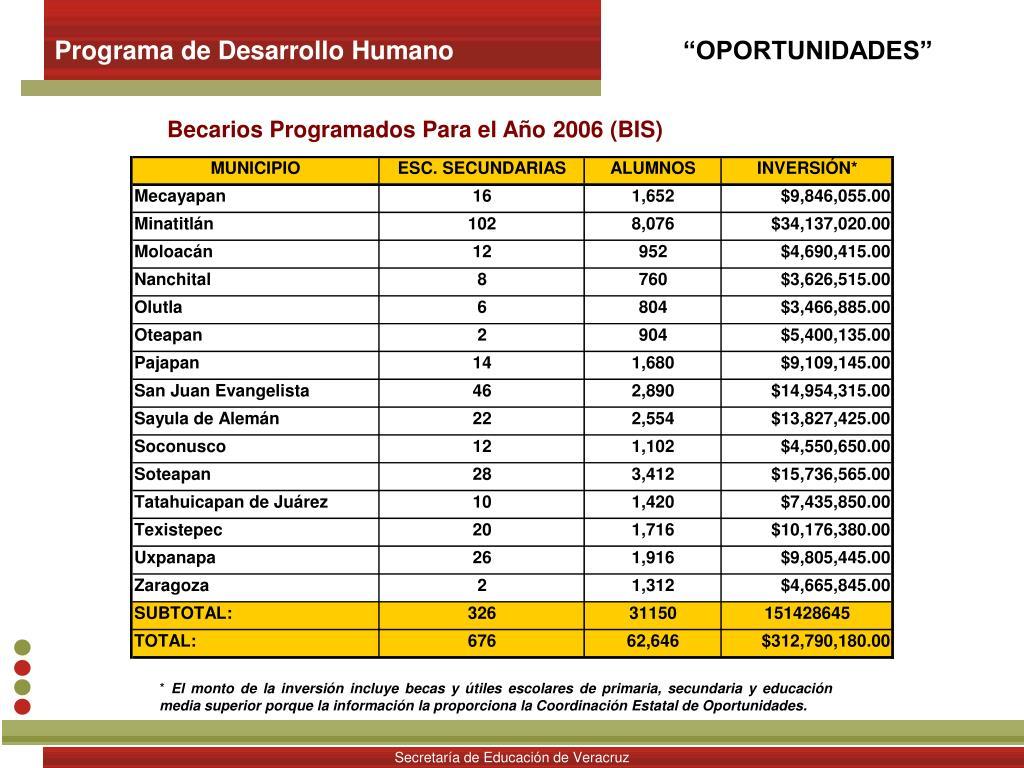 Programa de Desarrollo Humano