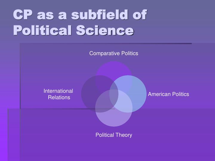 Cp as a subfield of political science