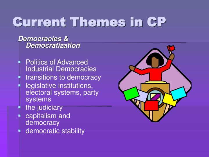 Democracies & Democratization