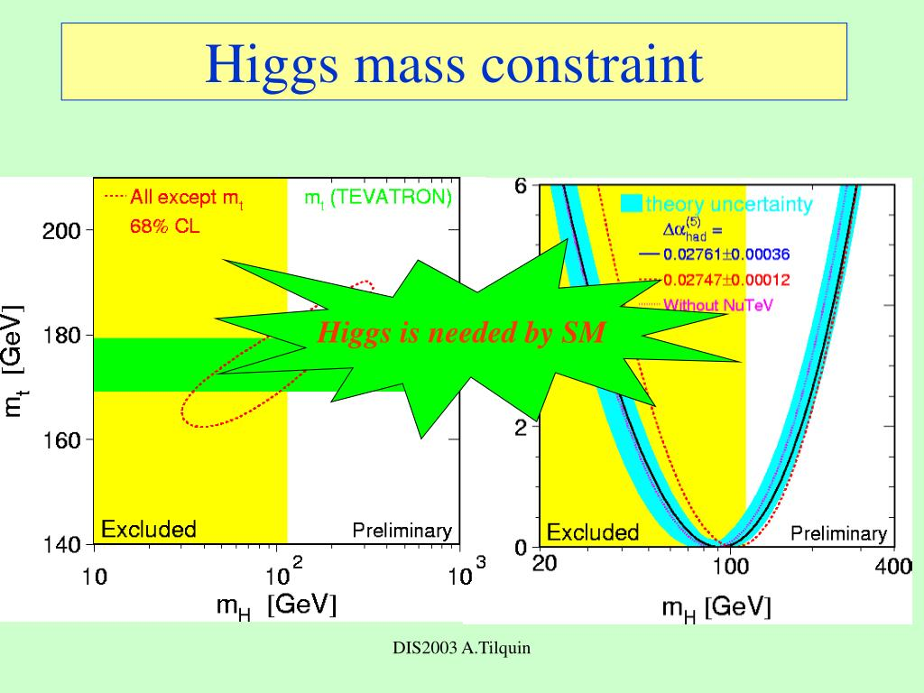 Higgs is needed by SM