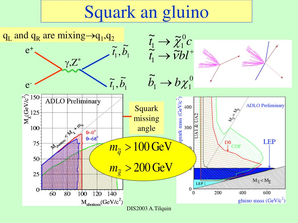 Squark missing angle