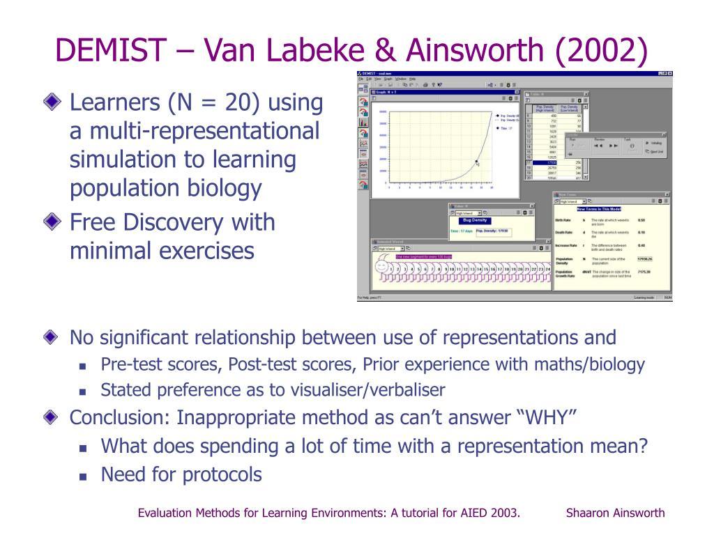 DEMIST – Van Labeke & Ainsworth (2002)