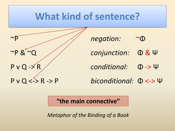 What kind of sentence?