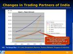 changes in trading partners of india