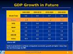 gdp growth in future