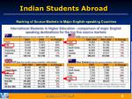 indian students abroad