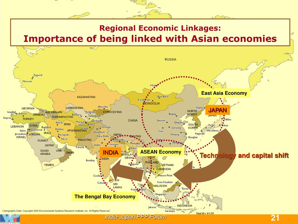 Regional Economic Linkages: