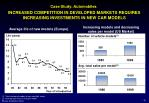 increased competition in developed markets requires increasing investments in new car models