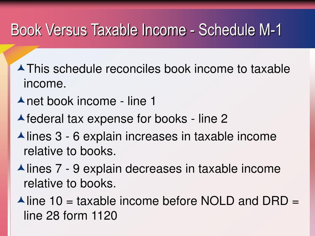 Book Versus Taxable Income - Schedule M-1