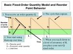 basic fixed order quantity model and reorder point behavior