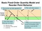 basic fixed order quantity model and reorder point behavior23