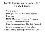 toyota production system tps related terms