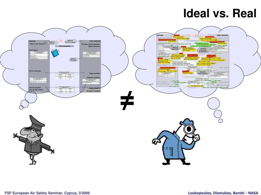 Ideal vs. Real