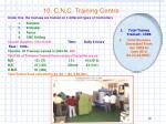 10 c n c training centre