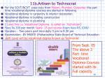11b artisen to technocrat