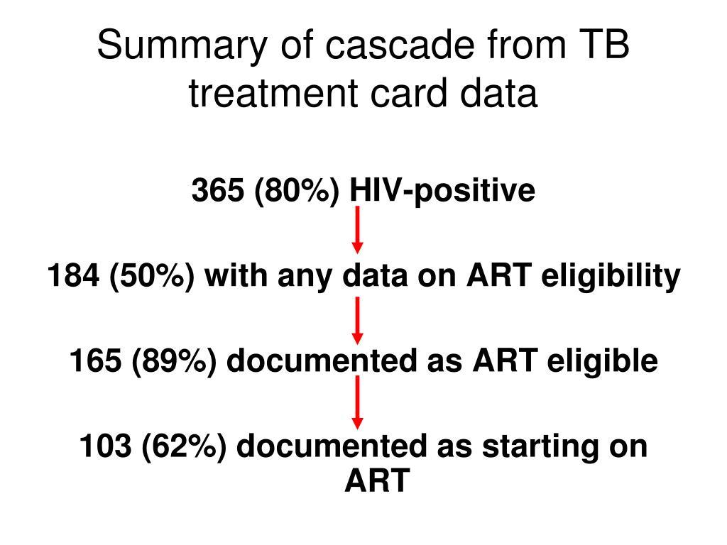 Summary of cascade from TB treatment card data