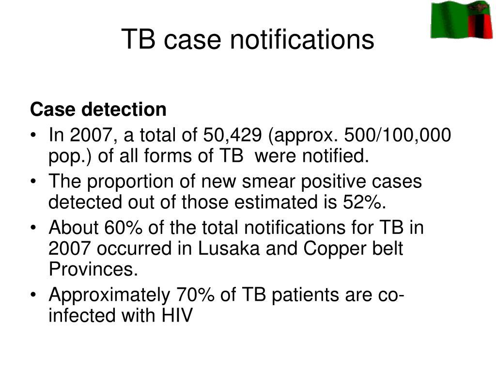 TB case notifications