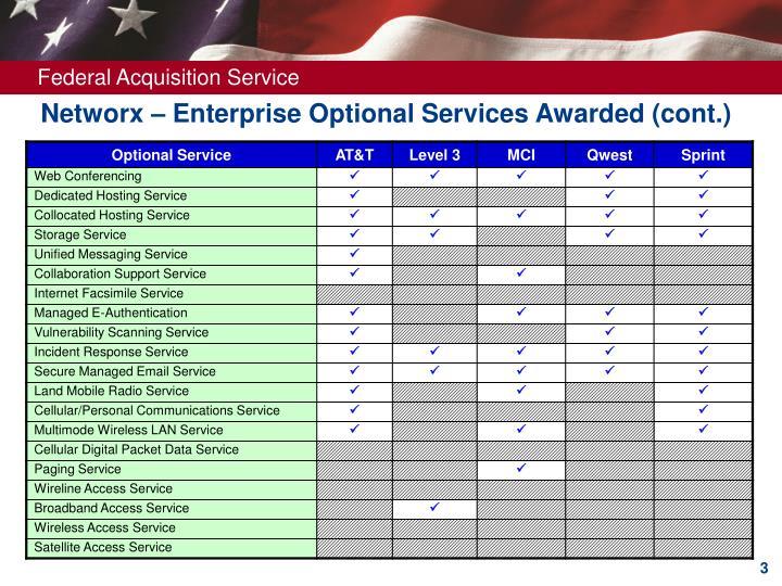 Networx enterprise optional services awarded cont