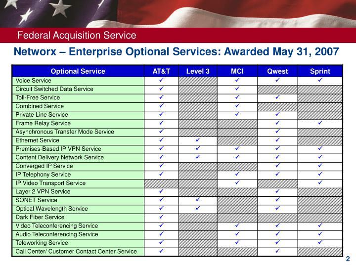 Networx enterprise optional services awarded may 31 2007