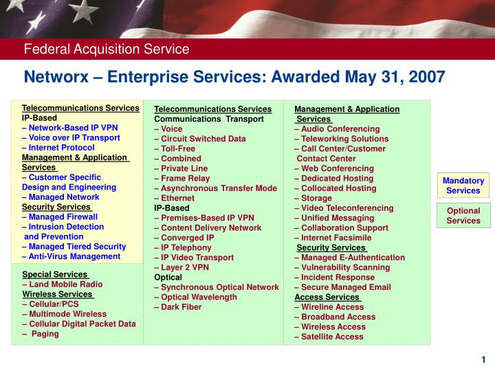 Networx enterprise services awarded may 31 2007