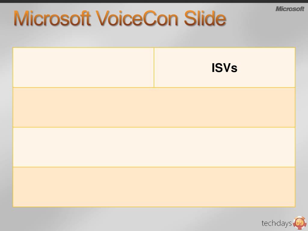 Microsoft VoiceCon Slide