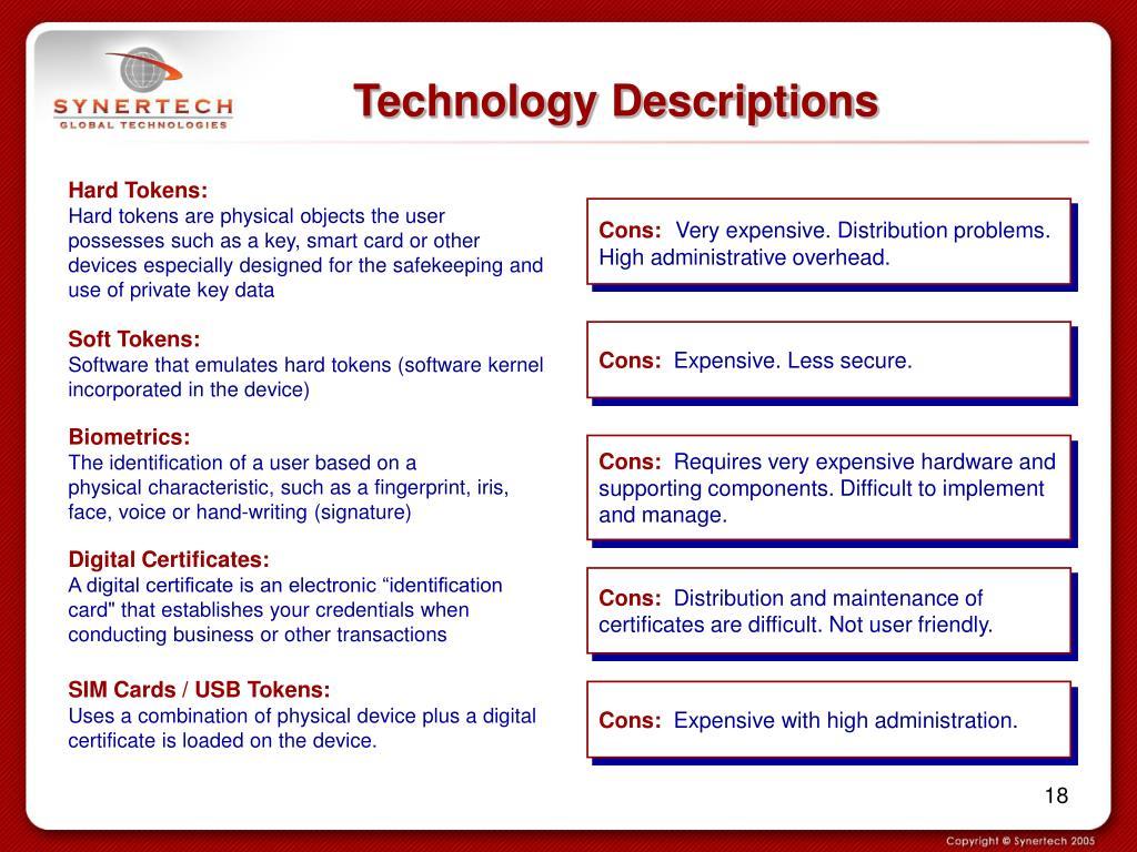 Technology Descriptions