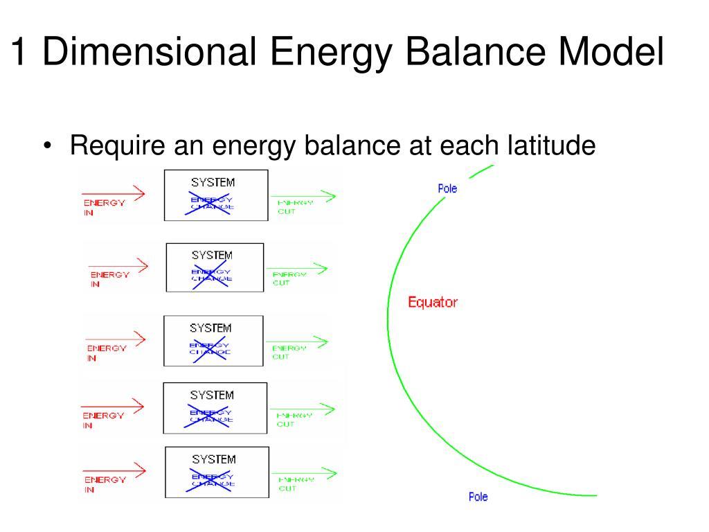 1 Dimensional Energy Balance Model