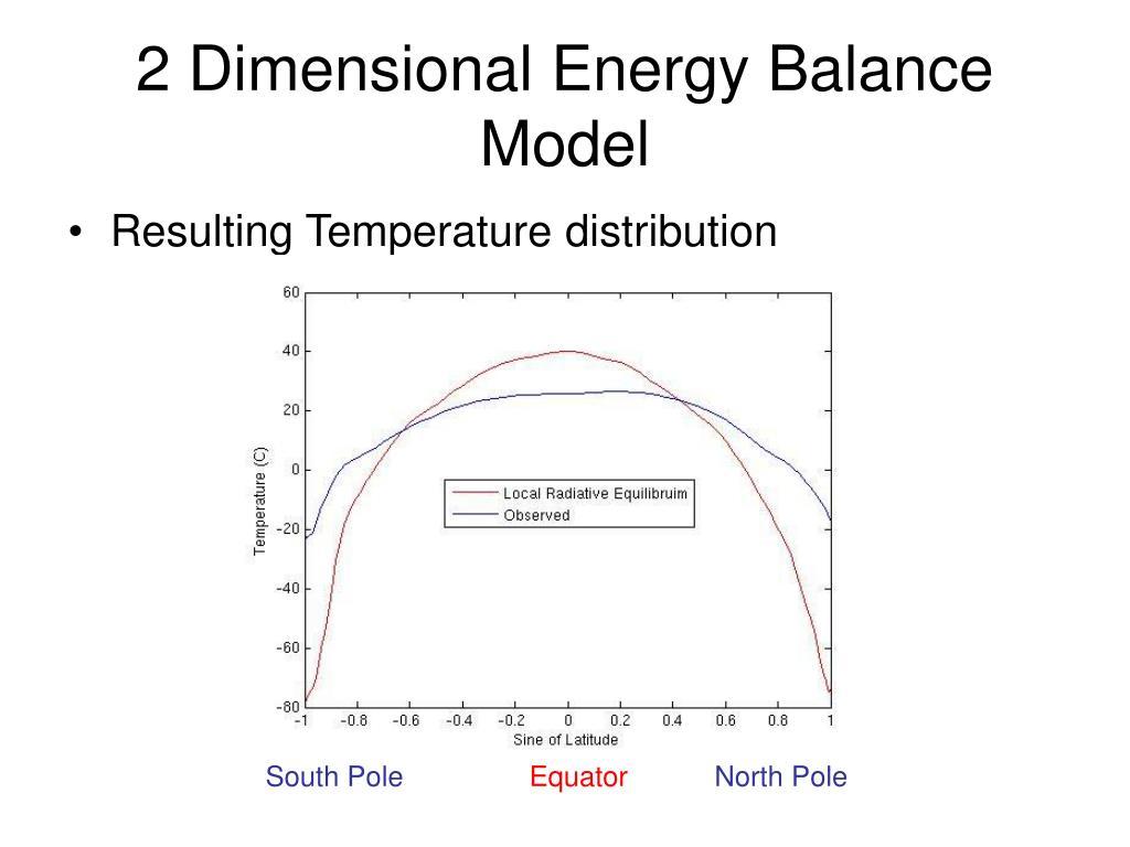 2 Dimensional Energy Balance Model