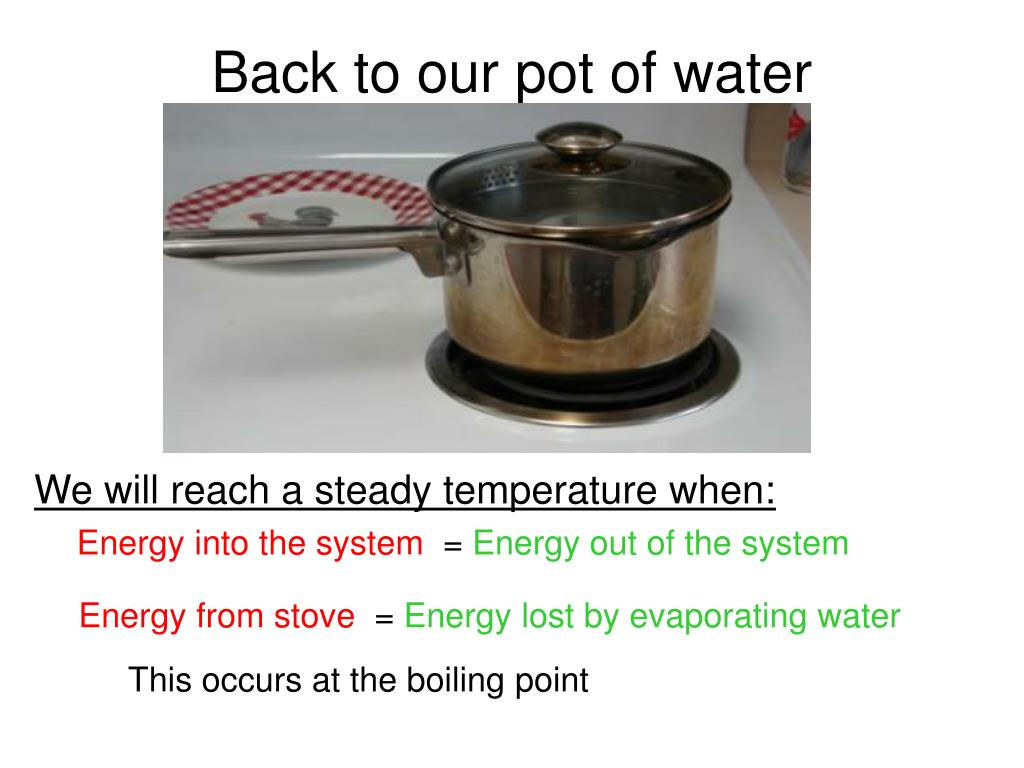 Back to our pot of water