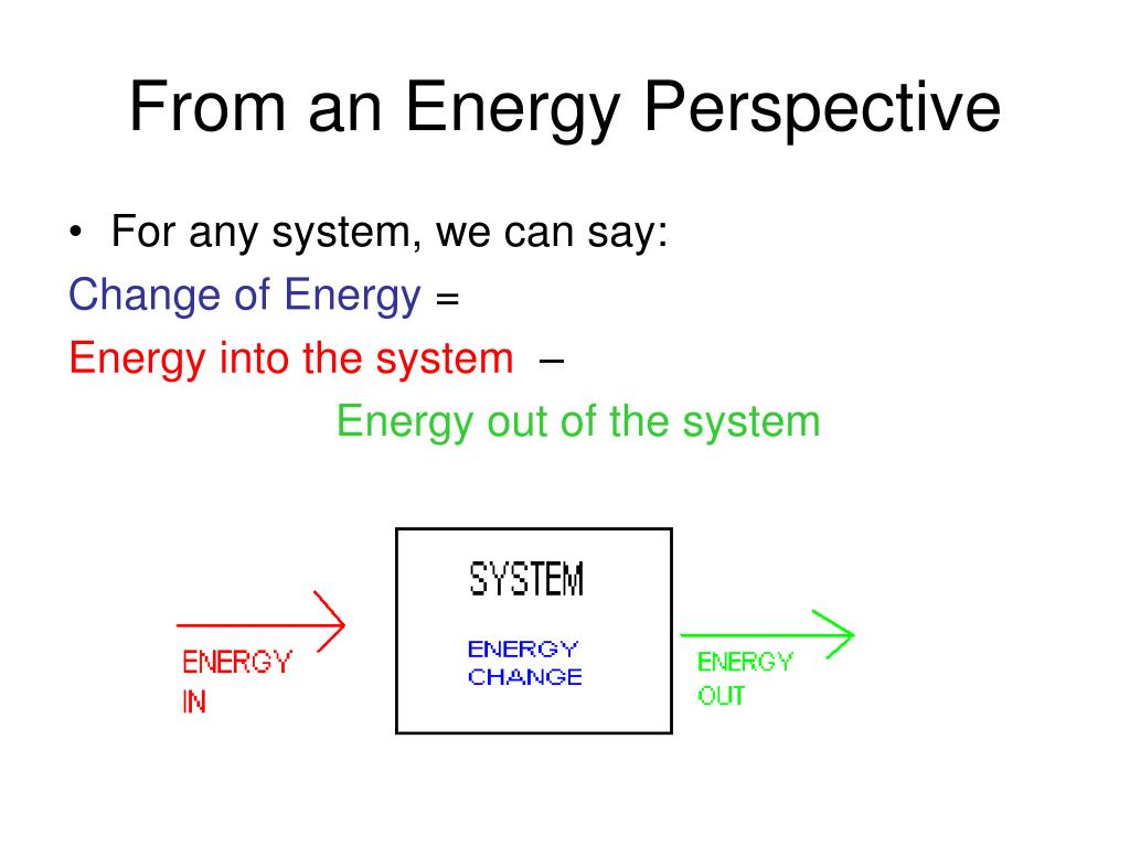 From an Energy Perspective