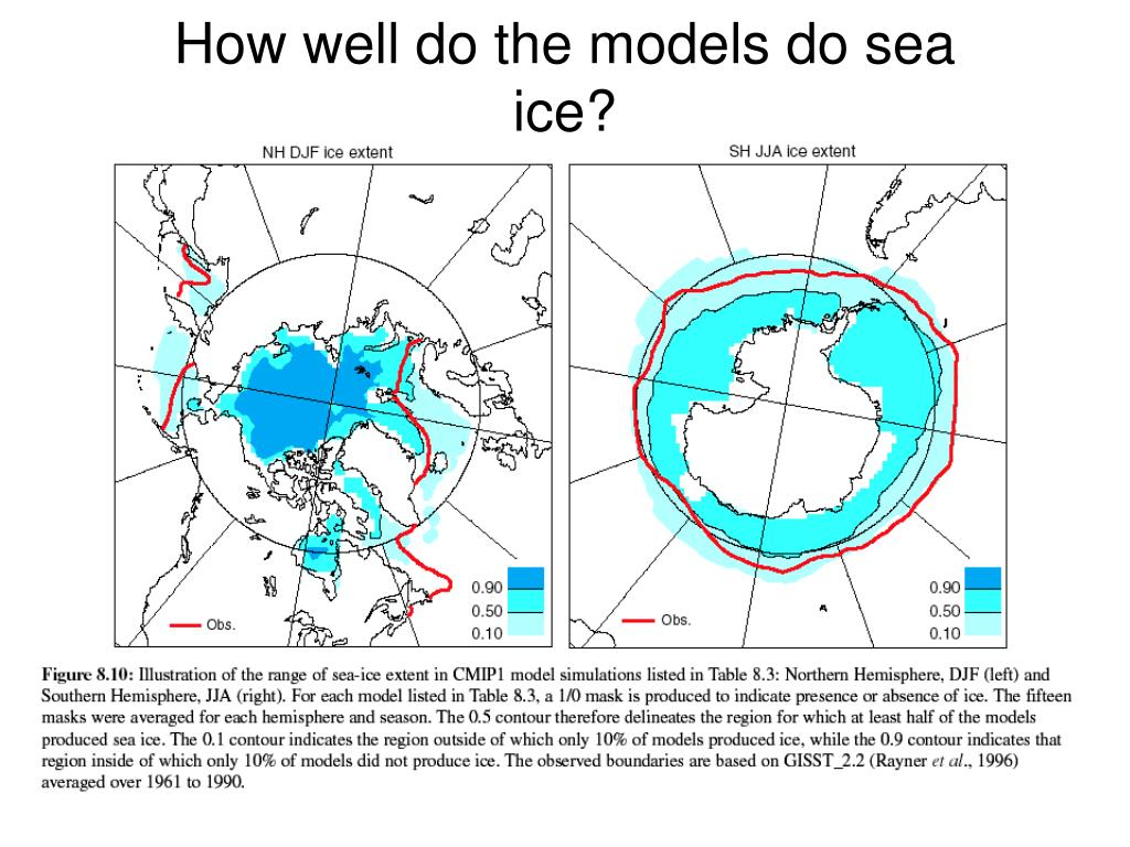 How well do the models do sea ice?