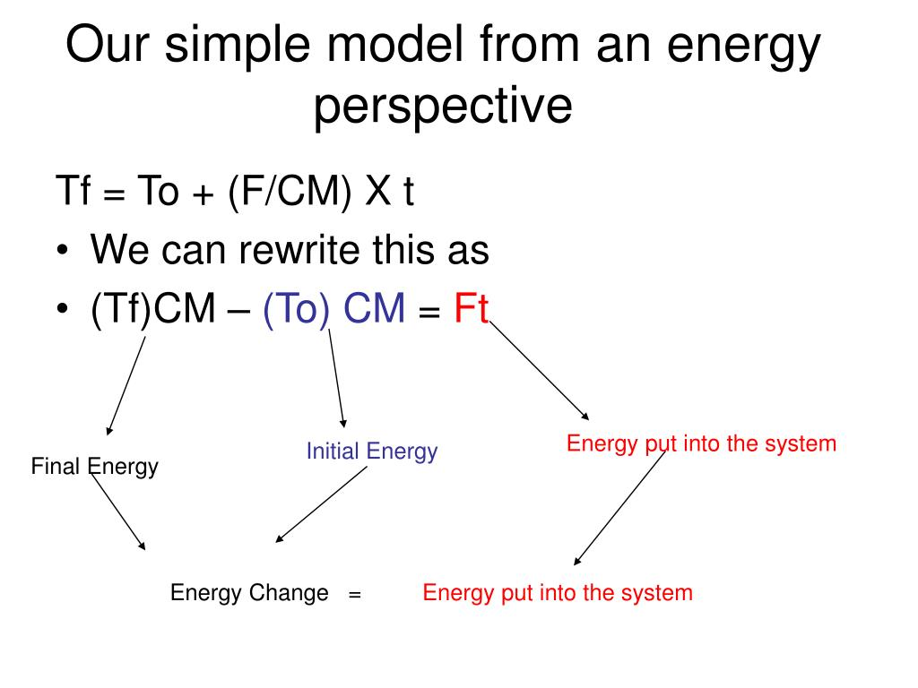 Our simple model from an energy perspective