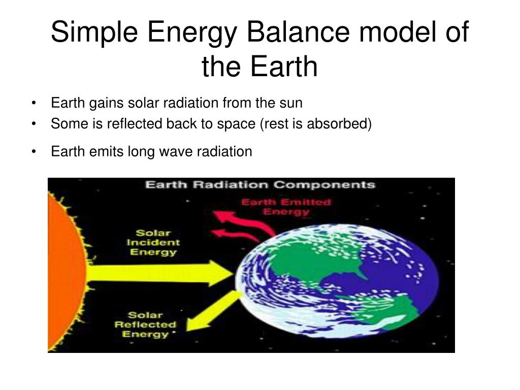 Simple Energy Balance model of the Earth