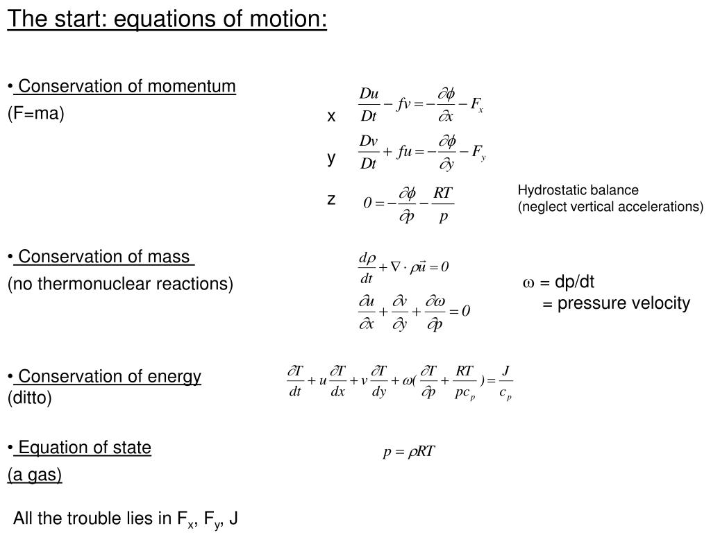 The start: equations of motion: