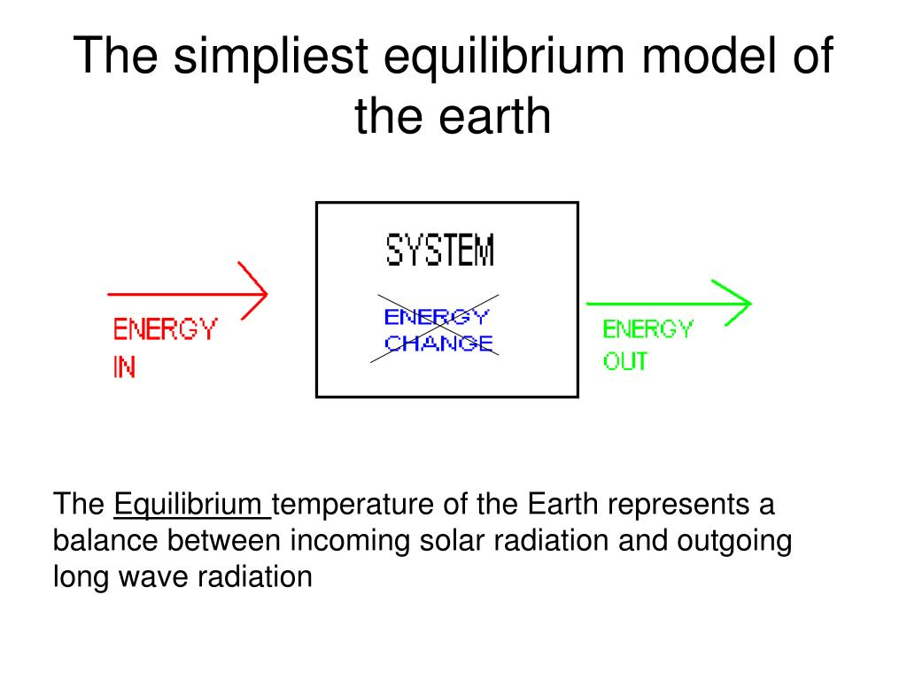 The simpliest equilibrium model of the earth