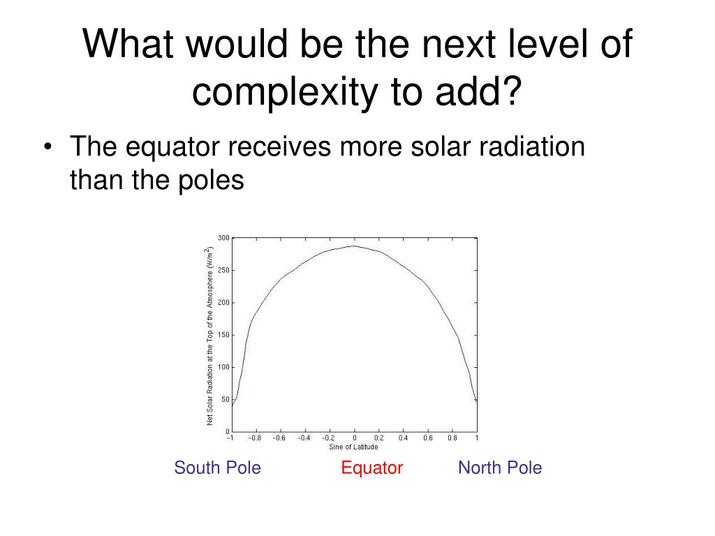 What would be the next level of complexity to add?