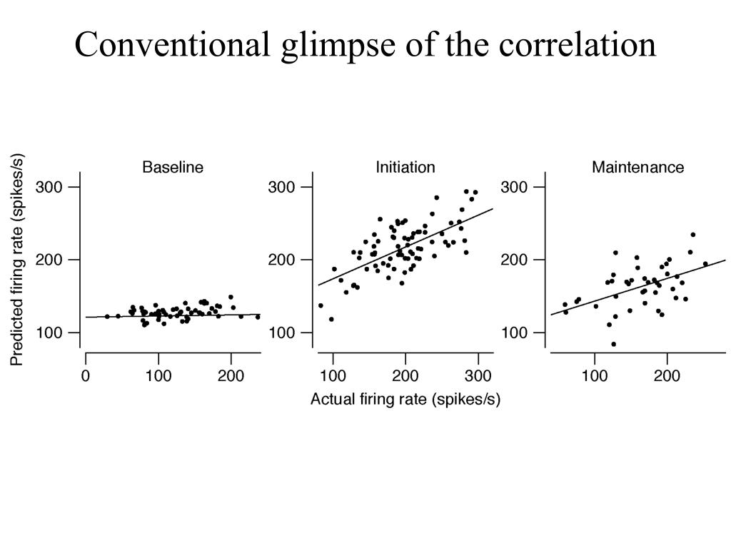 Conventional glimpse of the correlation