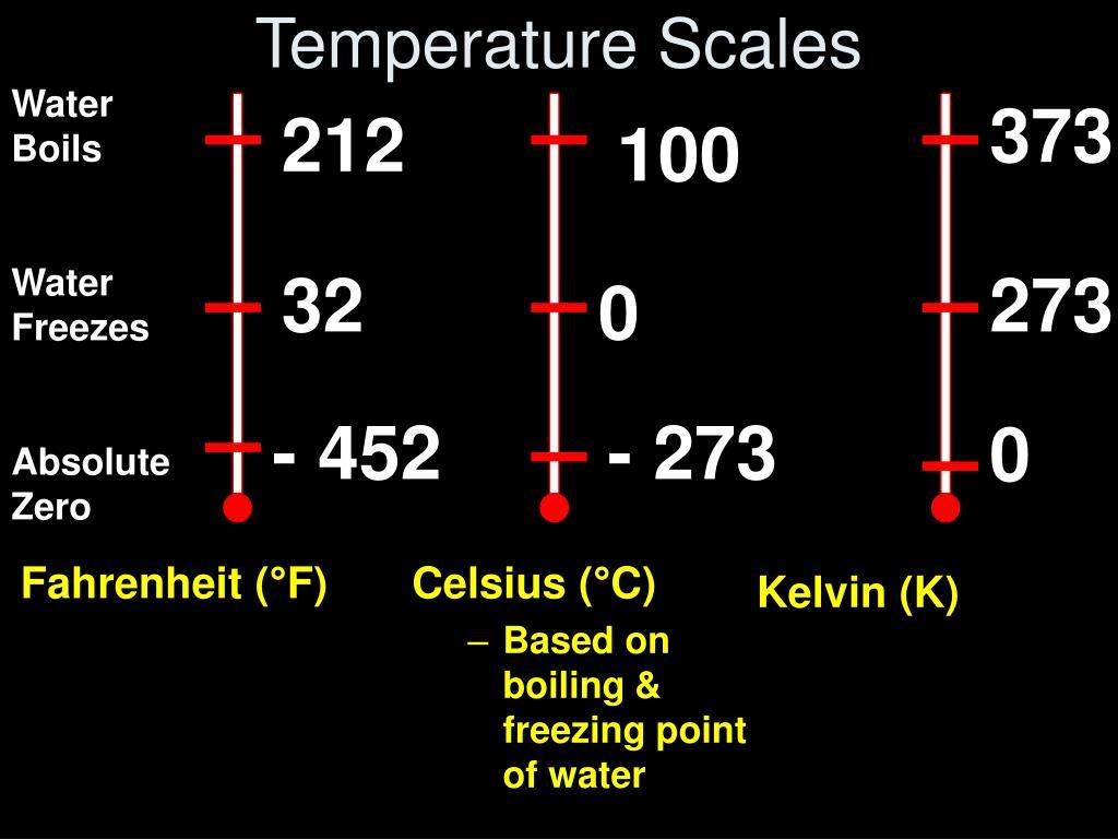 Fahrenheit (