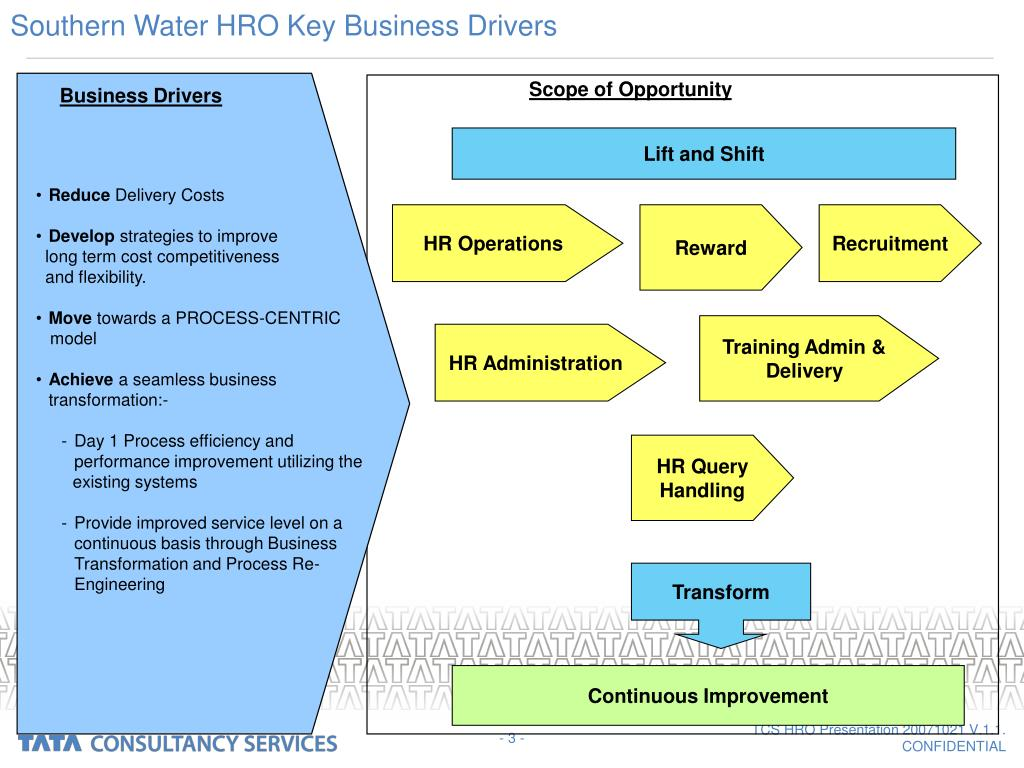 Southern Water HRO Key Business Drivers