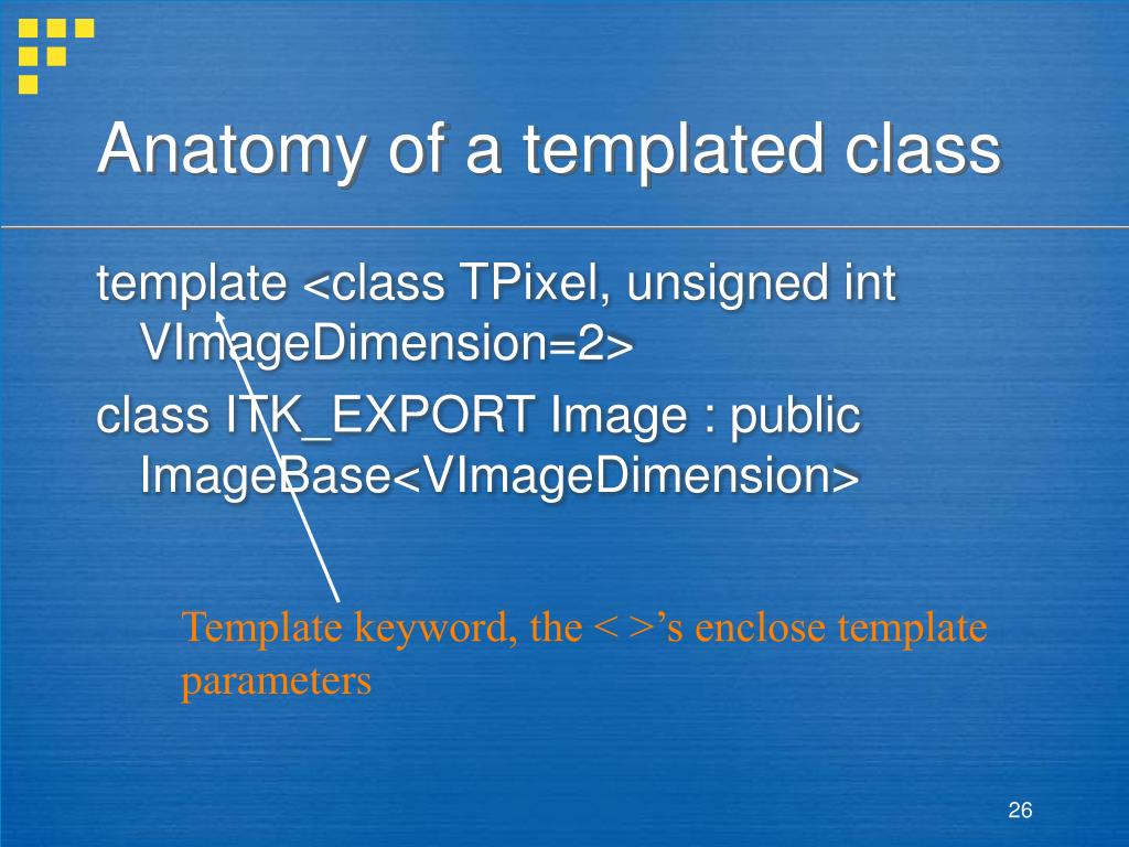 Anatomy of a templated class