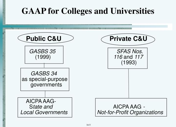 GAAP for Colleges and Universities