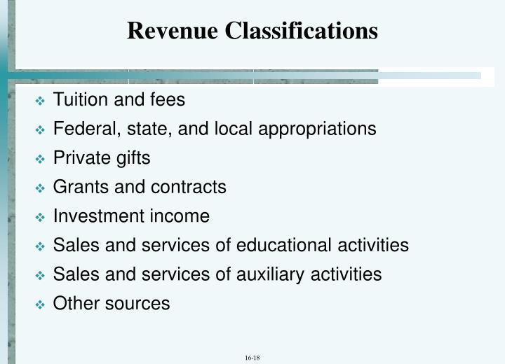 Revenue Classifications