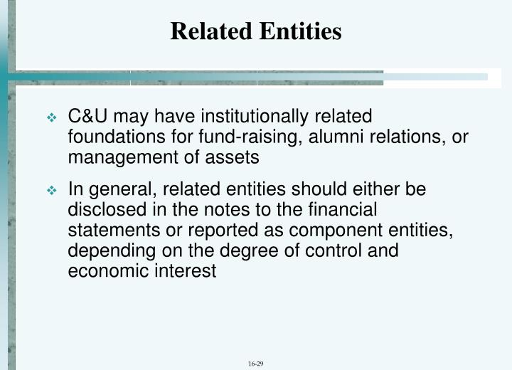 Related Entities