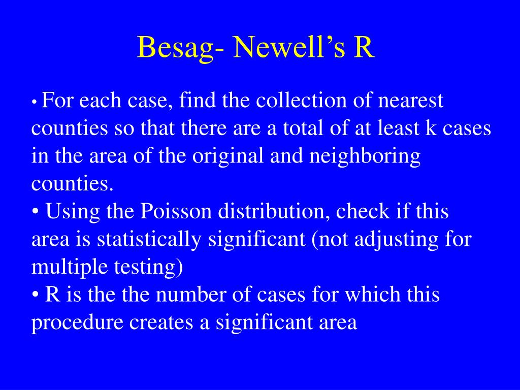 Besag- Newell's R