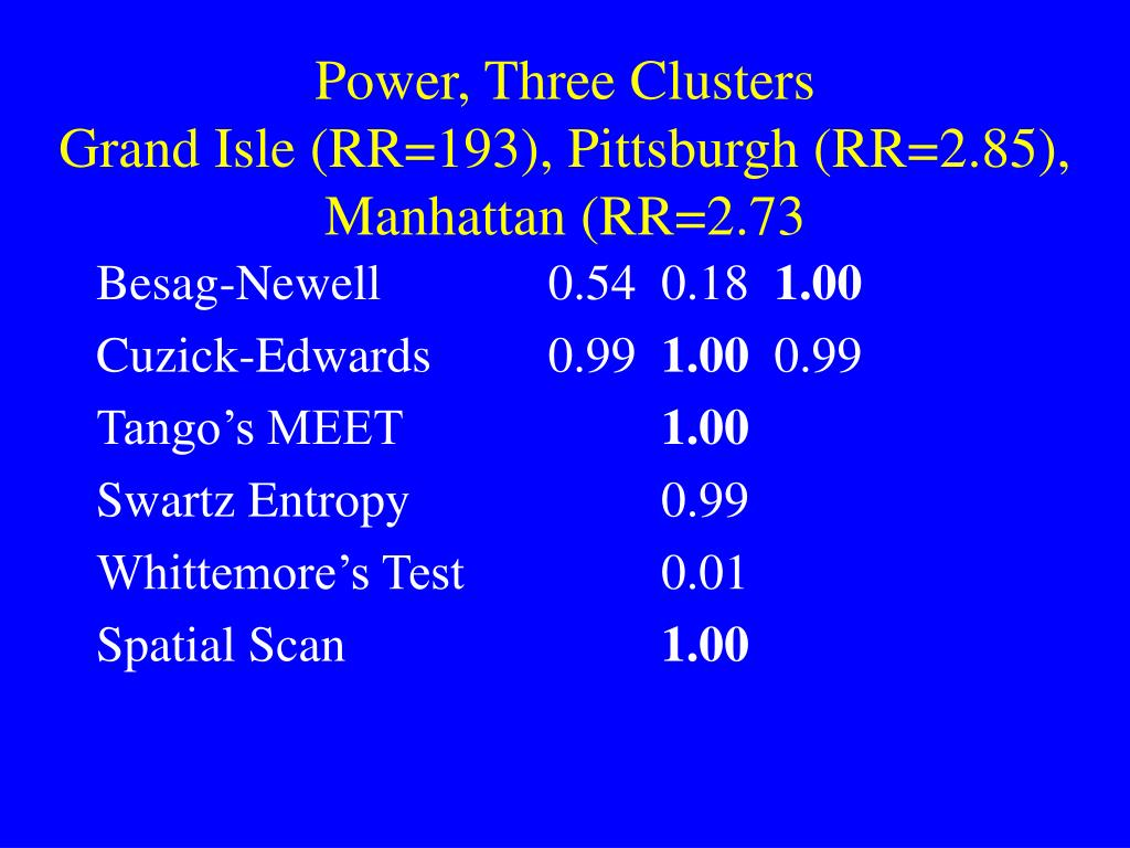 Power, Three Clusters