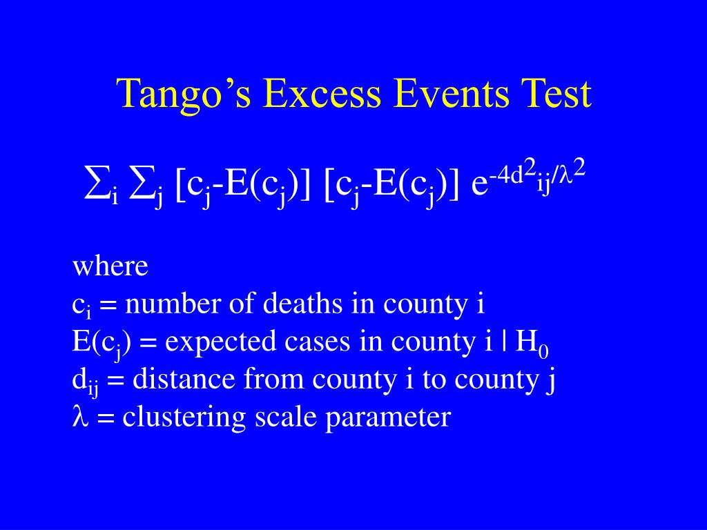 Tango's Excess Events Test